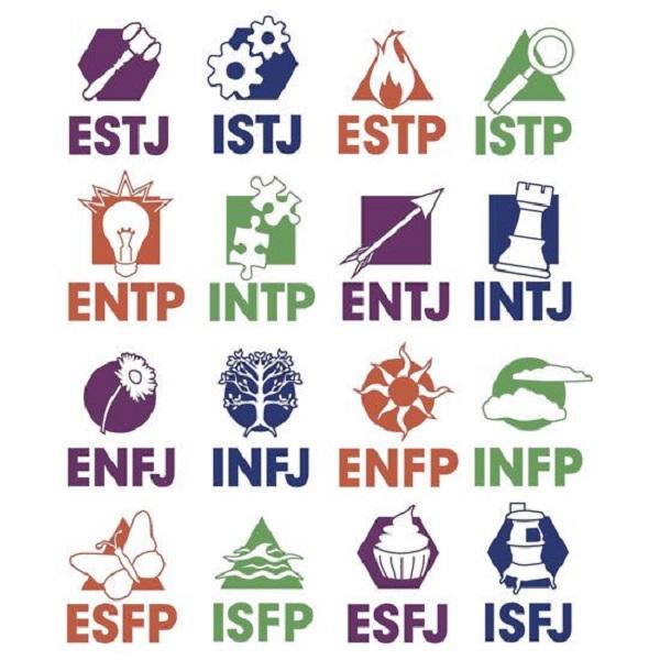 biểu tượng 16 kiểu tính cách MBTI