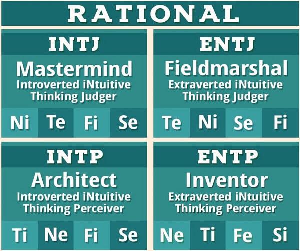 Nhóm MBTI NT phù hợp làm thương mại điện tử